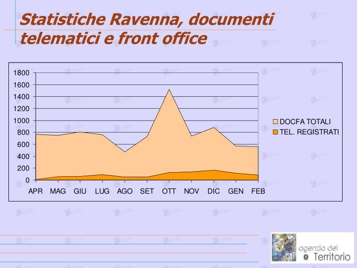 Statistiche Ravenna, documenti telematici e front office
