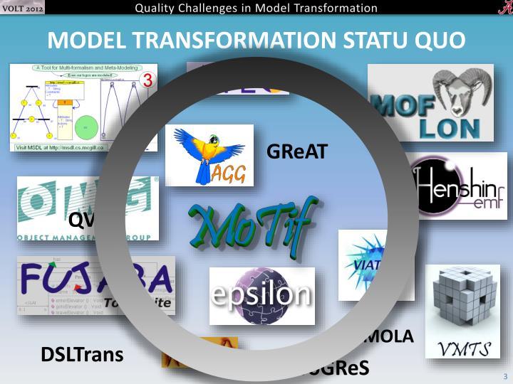 Model transformation statu quo