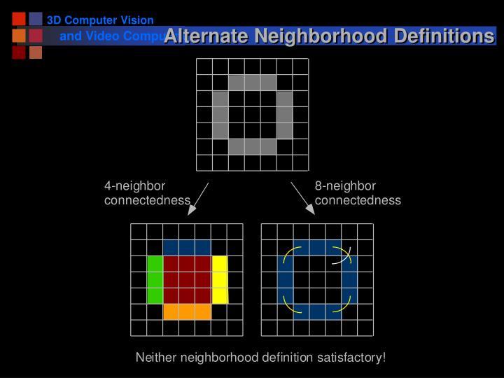 Alternate Neighborhood Definitions