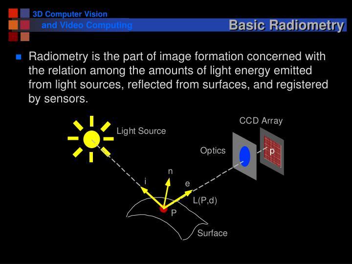 Basic Radiometry