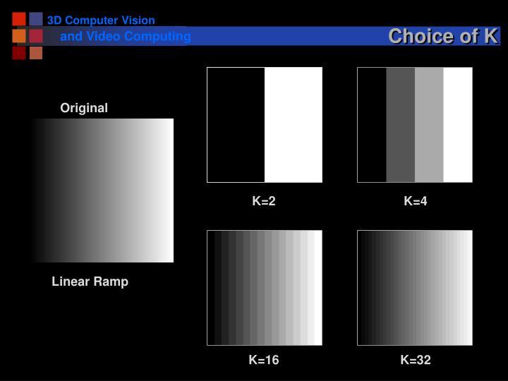 Choice of K