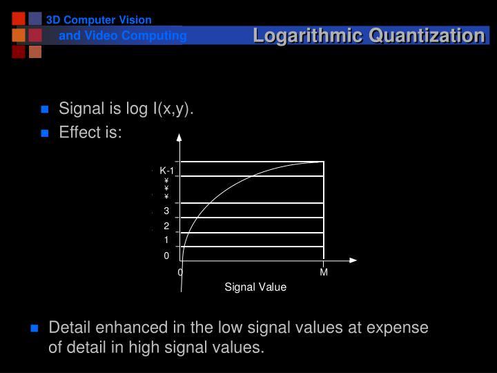 Logarithmic Quantization