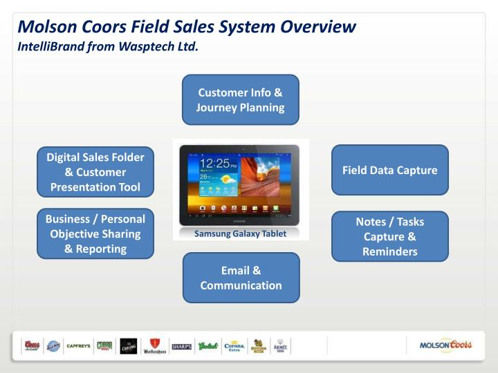 Molson Coors Field Sales System Overview