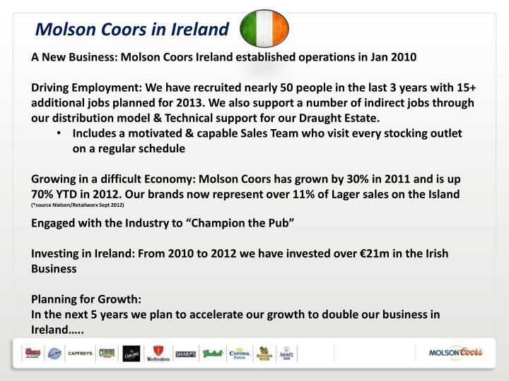 Molson Coors in Ireland