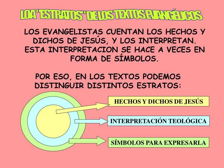 """LOA """"ESTRATOS"""" DE LOS TEXTOS EVANGÉLICOS"""