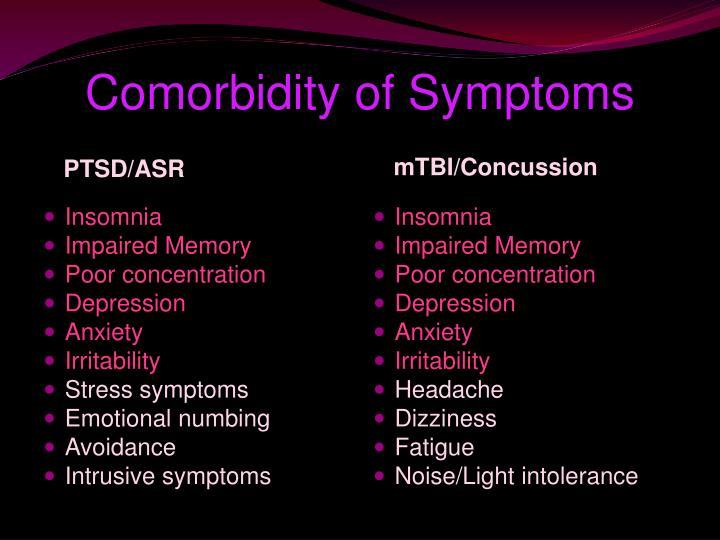 Comorbidity of Symptoms