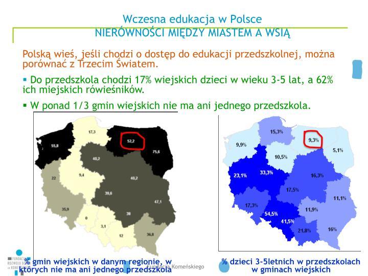 Wczesna edukacja w Polsce