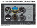 fundamental instrument skills detailed outline information