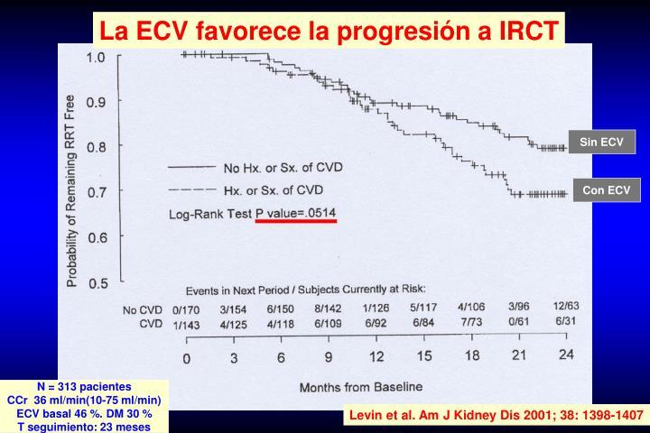 La ECV favorece la progresión a IRCT