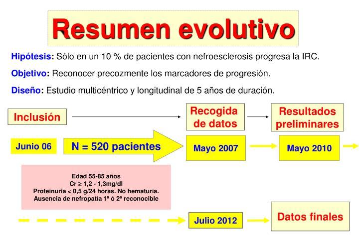 Resumen evolutivo