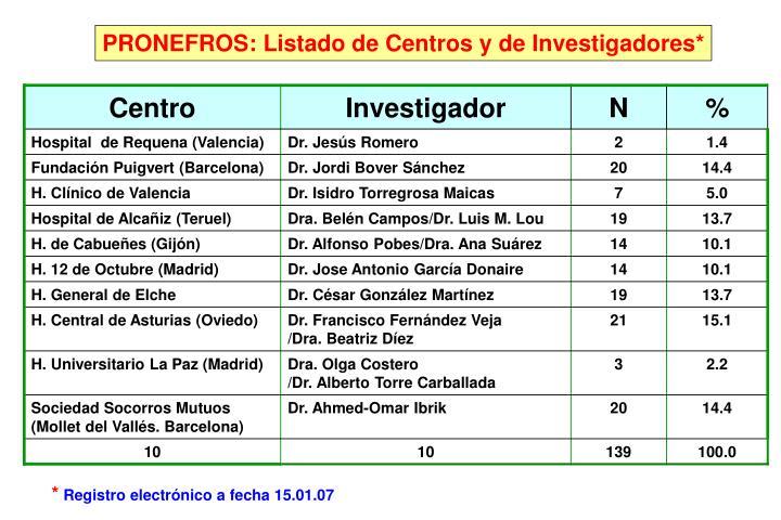 PRONEFROS: Listado de Centros y de Investigadores*