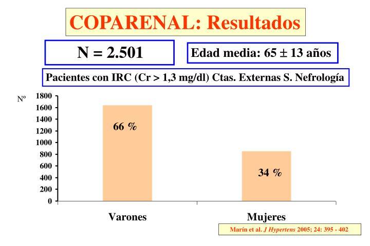 COPARENAL