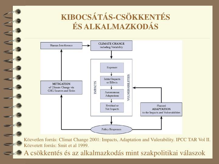 KIBOCSÁTÁS-CSÖKKENTÉS