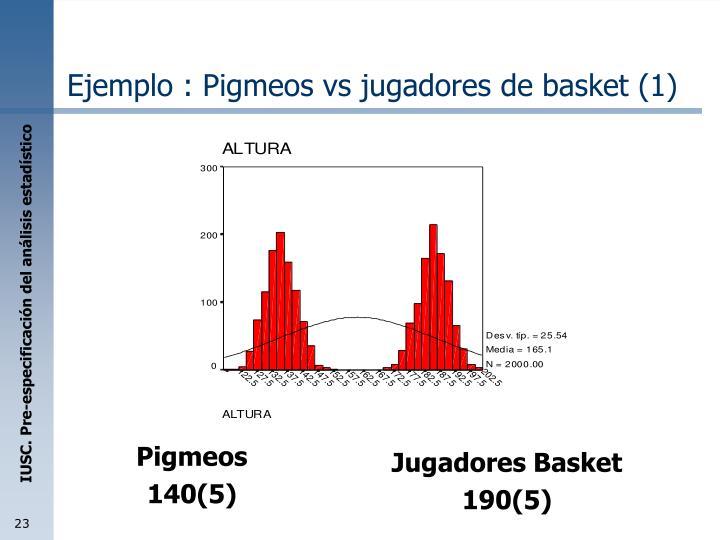 Ejemplo : Pigmeos vs jugadores de basket (1)