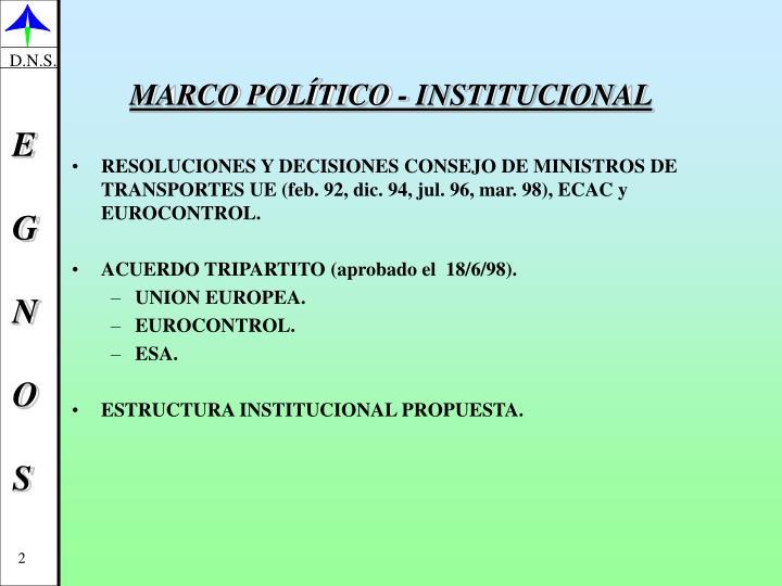 MARCO POLÍTICO - INSTITUCIONAL