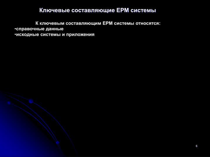 Ключевые составляющие ЕРМ системы