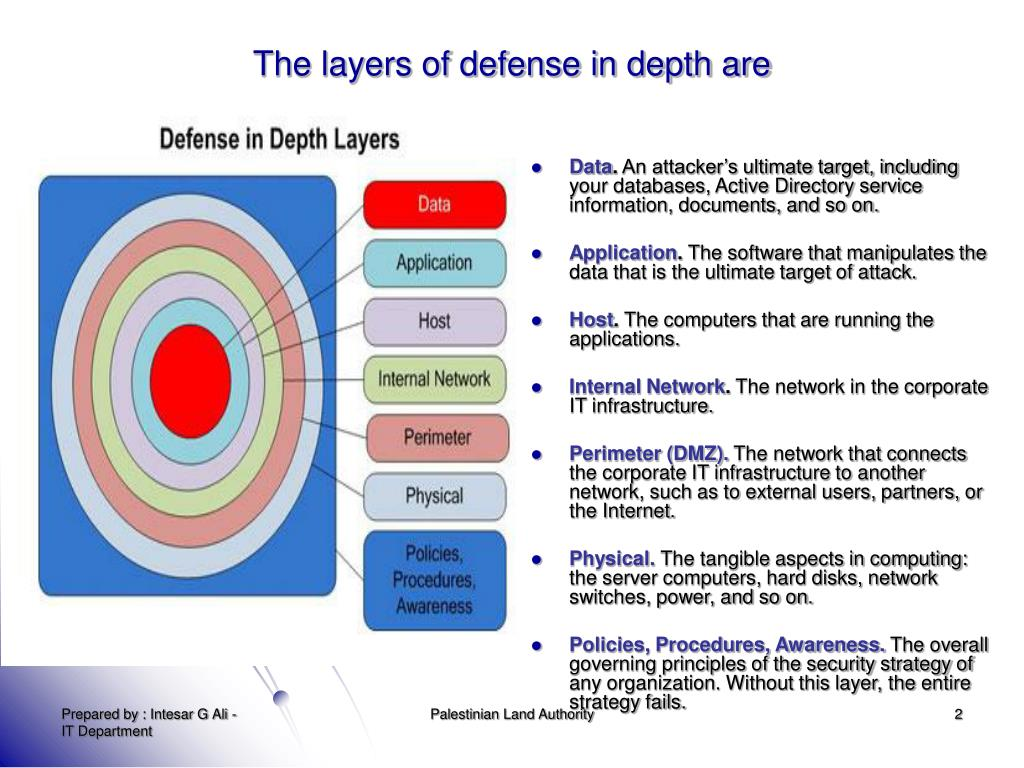 Ppt Security Defense In Depth Powerpoint Presentation Free