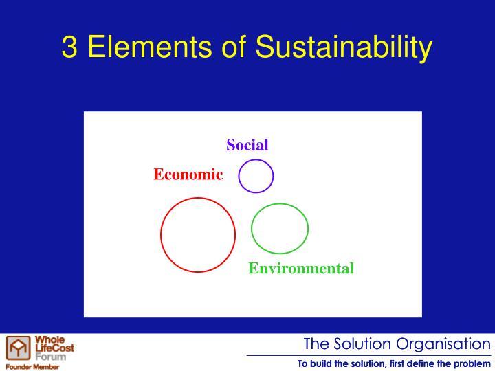 3 Elements of Sustainability