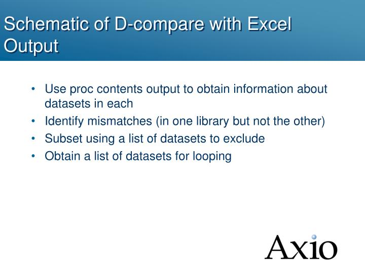 Schematic of D-compare with Excel Output