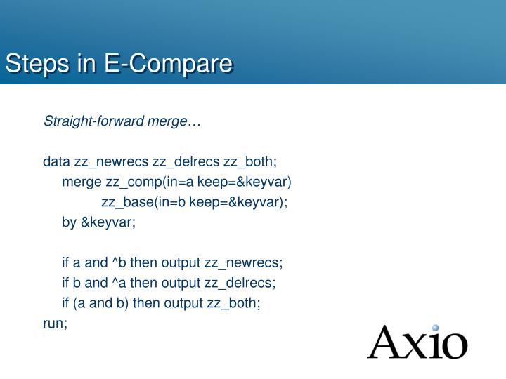 Steps in E-Compare
