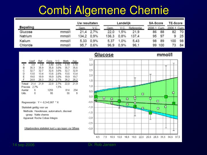 Combi Algemene Chemie