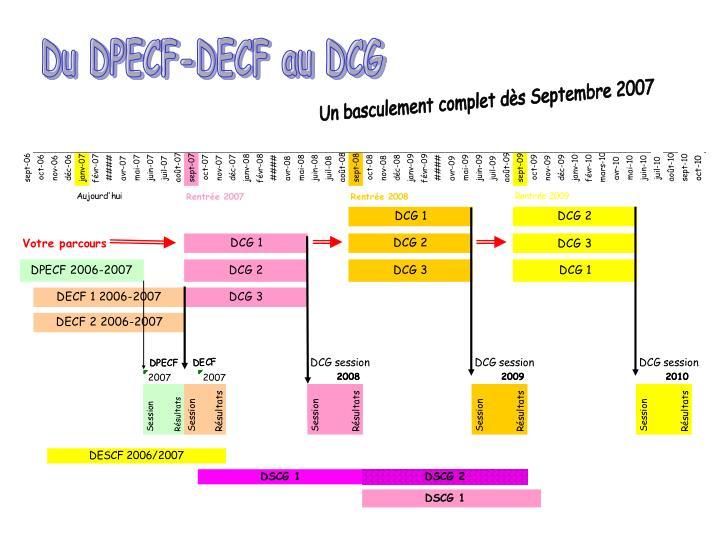 Du DPECF-DECF au DCG
