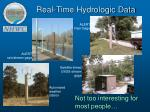real time hydrologic data