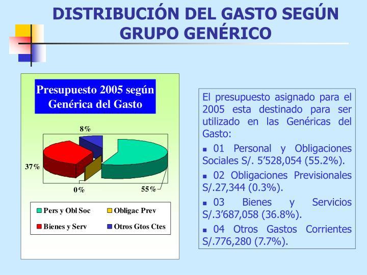 DISTRIBUCIÓN DEL GASTO SEGÚN GRUPO GENÉRICO