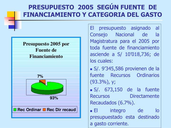 PRESUPUESTO  2005  SEGÚN FUENTE  DE  FINANCIAMIENTO Y CATEGORIA DEL GASTO