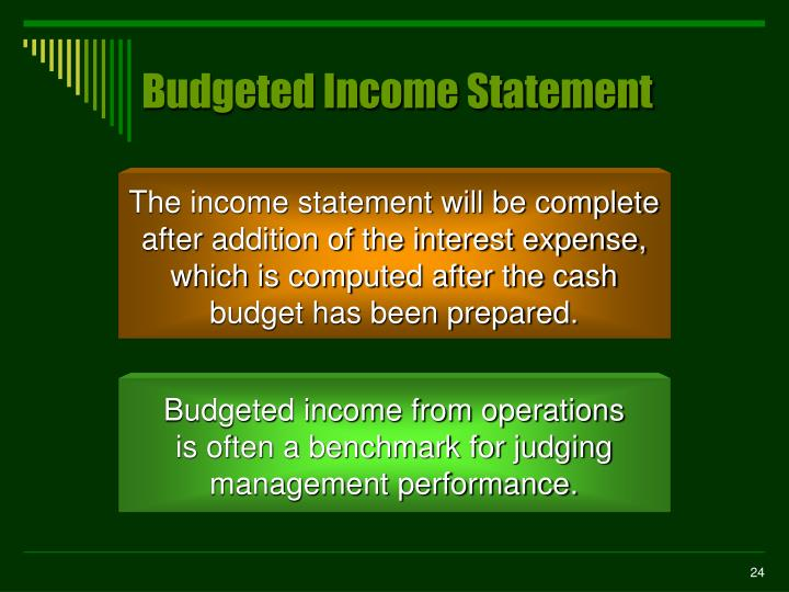 Budgeted Income Statement