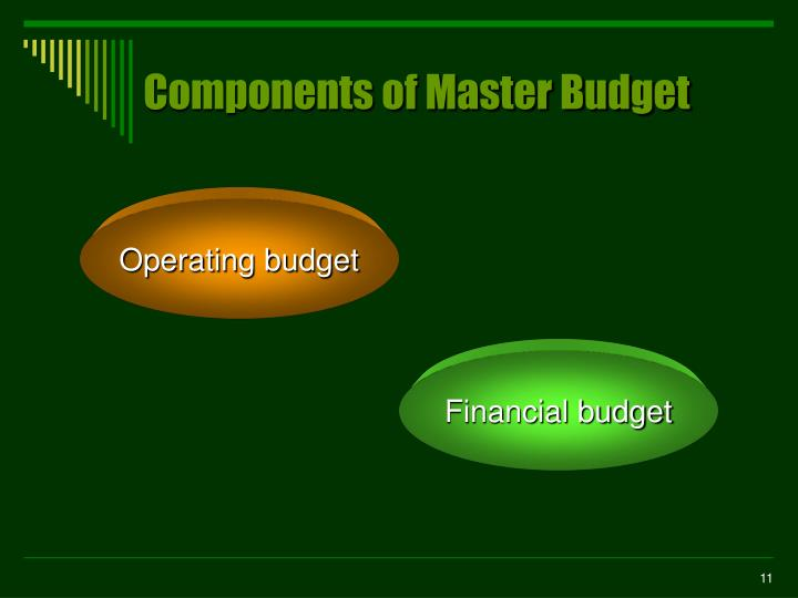 Components of Master Budget