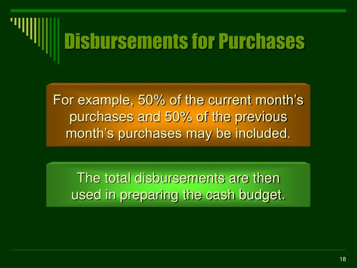 Disbursements for Purchases