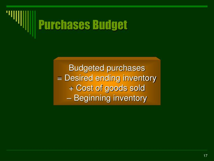Purchases Budget