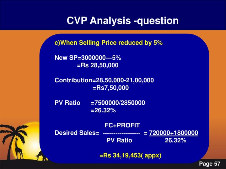 CVP Analysis -question