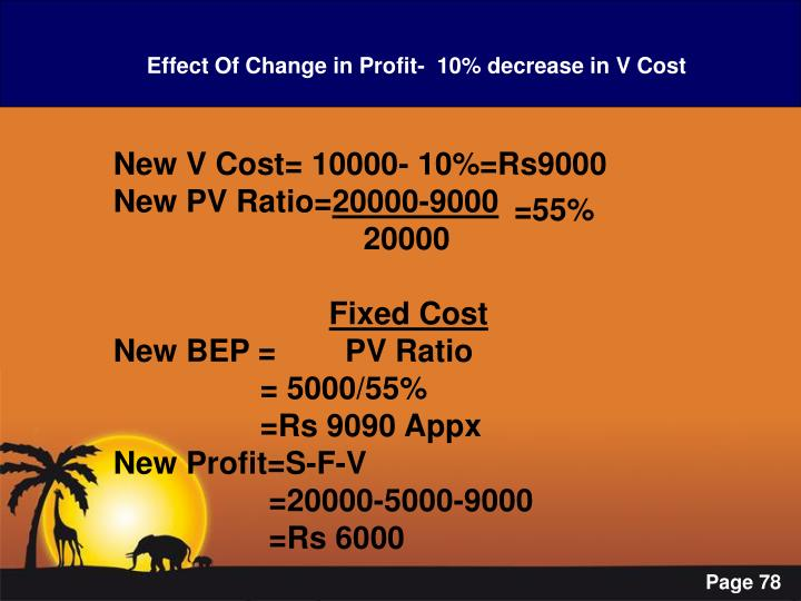 Effect Of Change in Profit-  10% decrease in V Cost