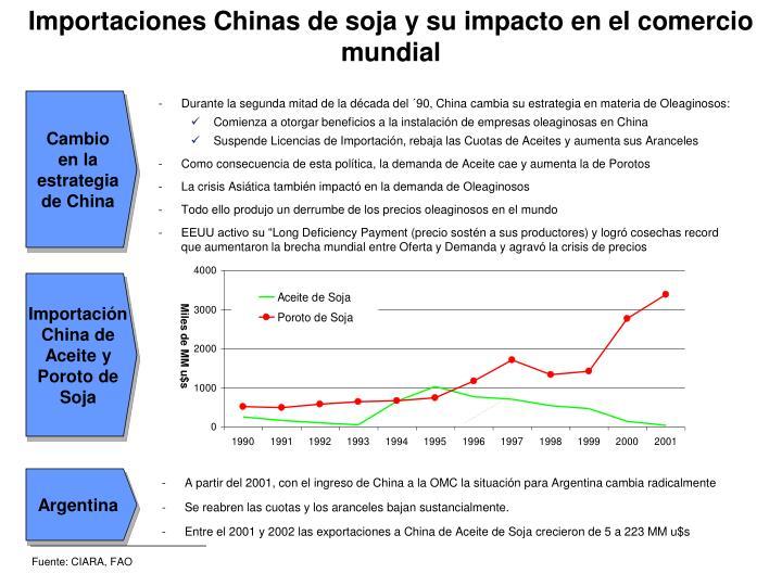 Fuente: CIARA, FAO