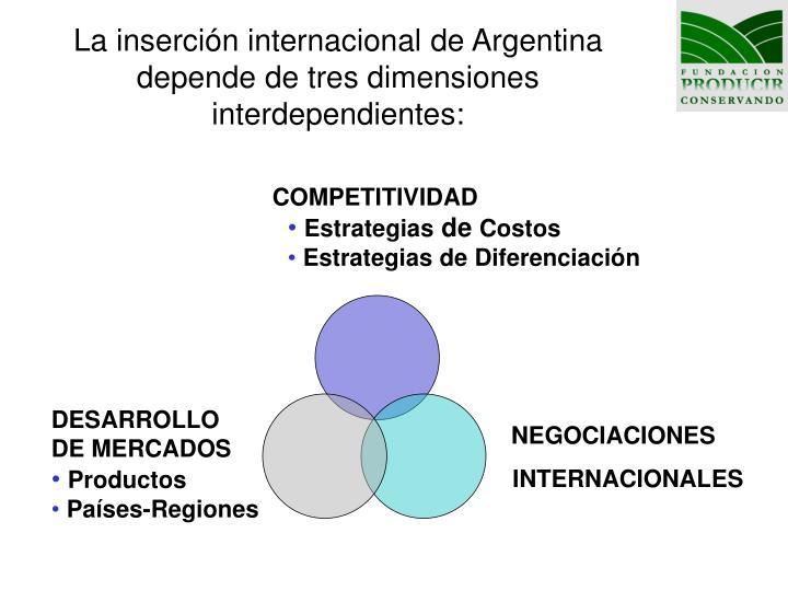 La inserción internacional