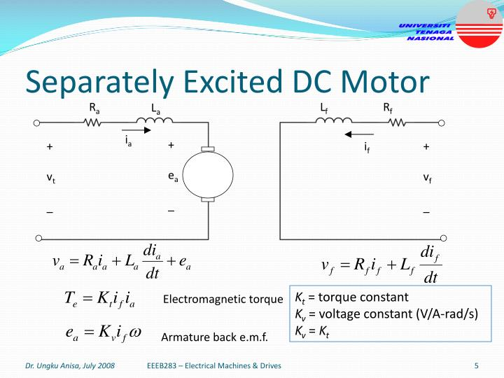 speed control of a separately excited dc motor engineering essay For separately excited dc  for a separately excited dc motor the speed can be  the main difference between the separately excited motor and theshunt motor.