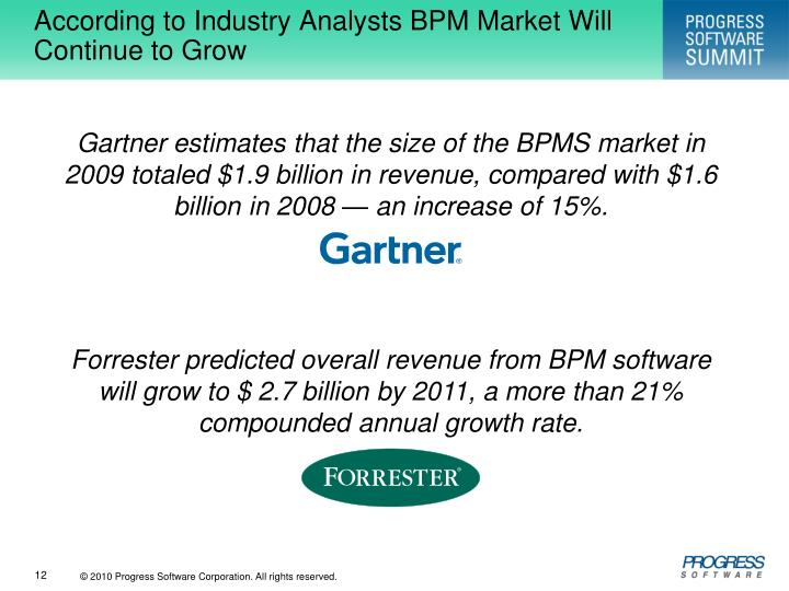 According to Industry Analysts BPM Market Will Continue to Grow