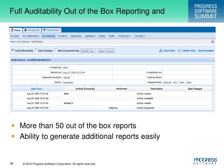 Full Auditability Out of the Box Reporting and