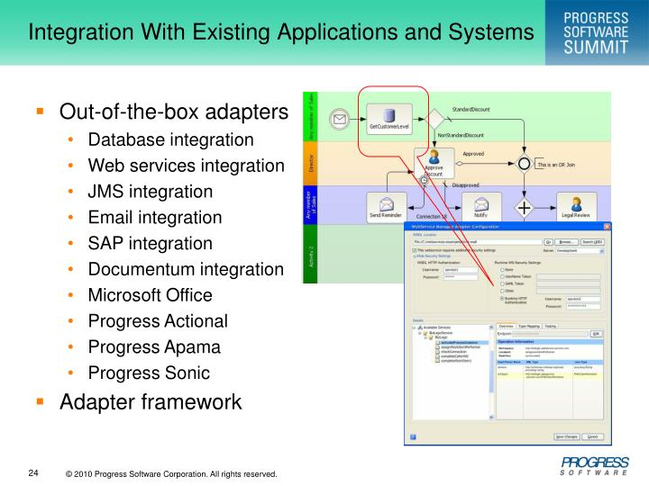 Integration With Existing Applications and Systems