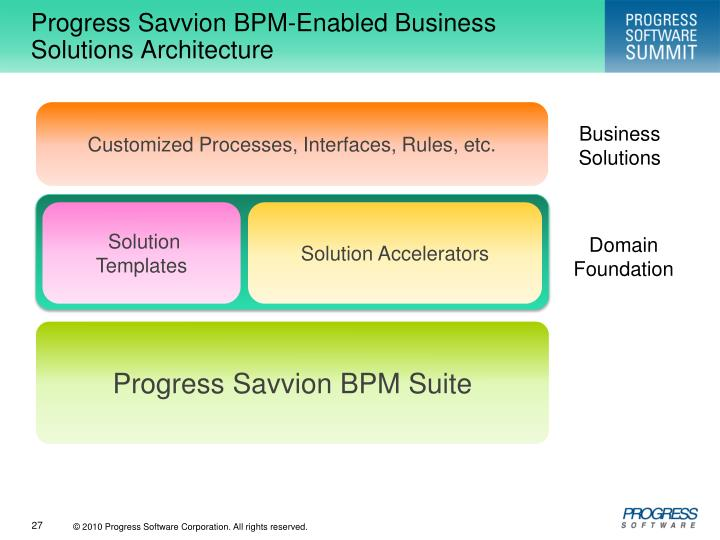 Progress Savvion BPM-Enabled Business Solutions Architecture