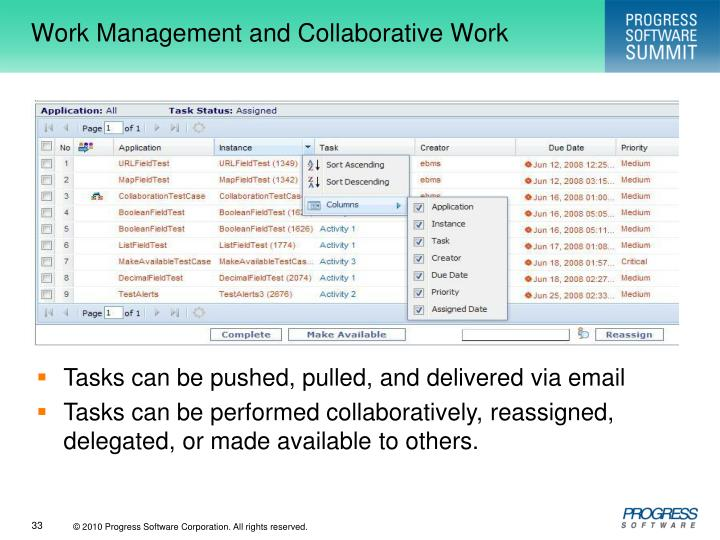 Work Management and Collaborative Work