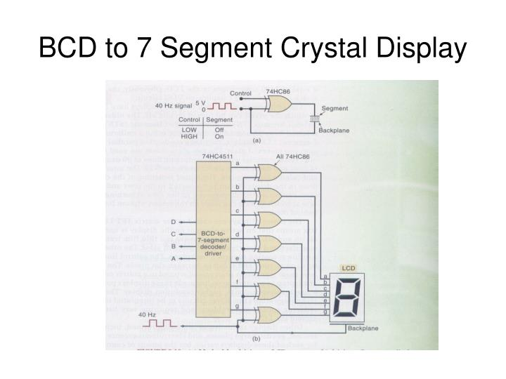ppt bcd to 7 segment display powerpoint presentation bcd to 7 segment logic diagram bcd to 7 segment logic diagram bcd to 7 segment logic diagram bcd to 7 segment logic diagram