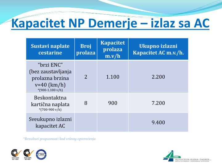 Kapacitet NP