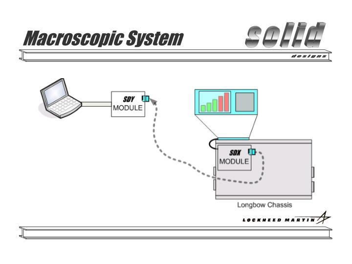Macroscopic System
