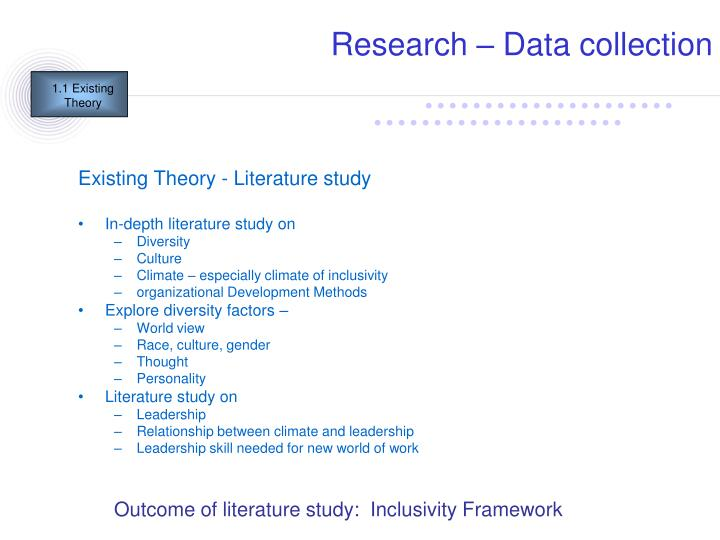 Research – Data collection