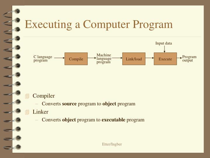 Executing a Computer Program