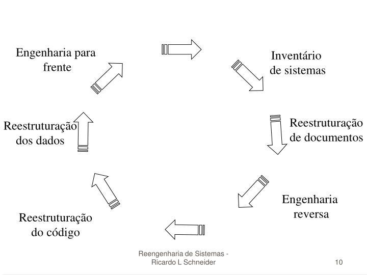 Engenharia para