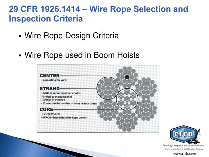 Perfect Wire Rope Inspection Criteria Vignette - Electrical Diagram ...